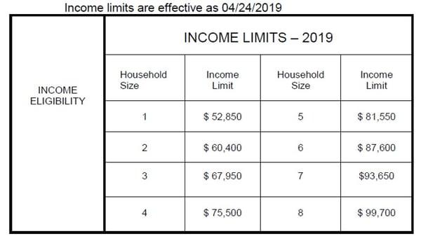 income limits 2019(3)